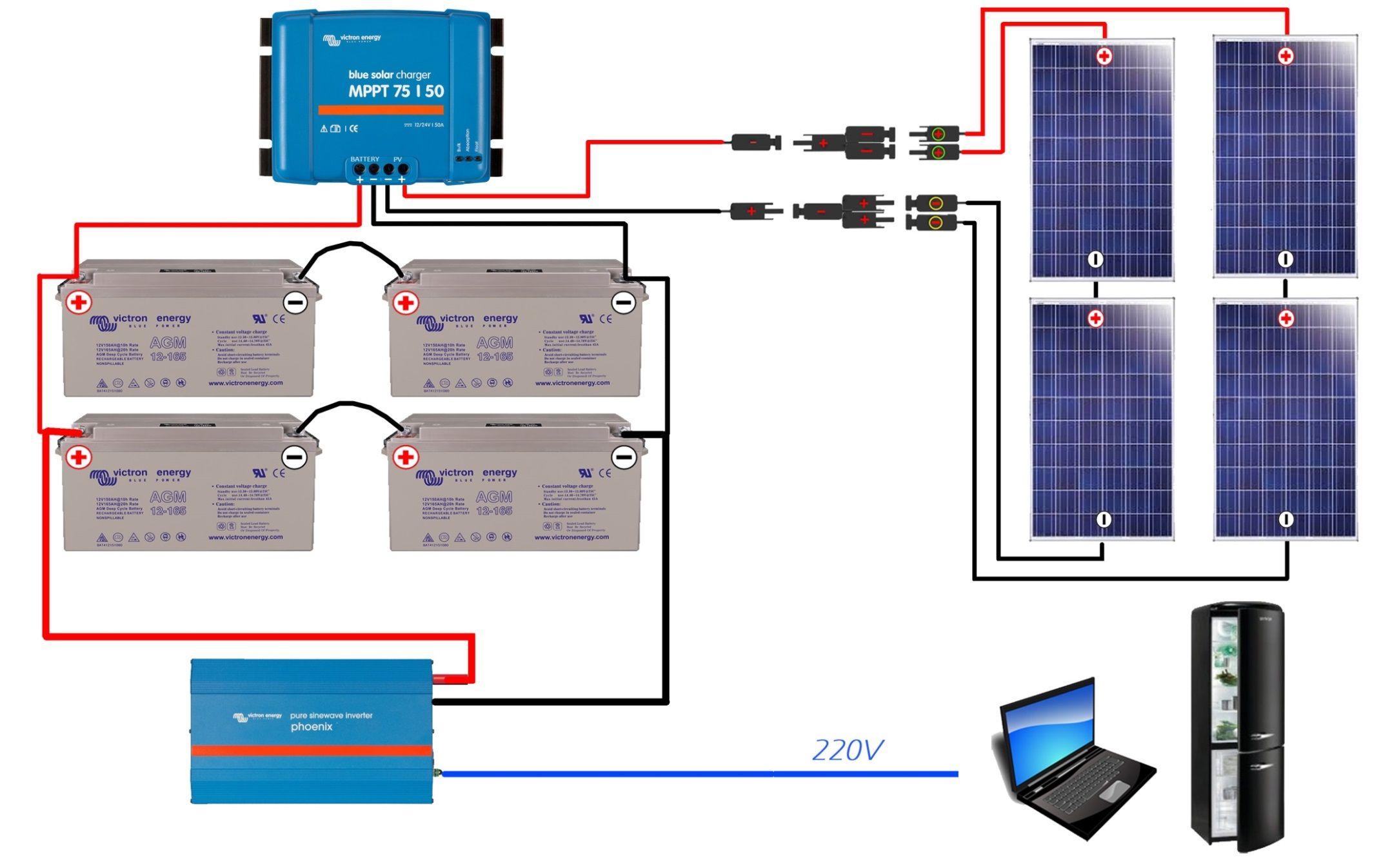 Guide de montage kit solaire autonome 24v 1000w - Kit solaire autonome 1000w ...
