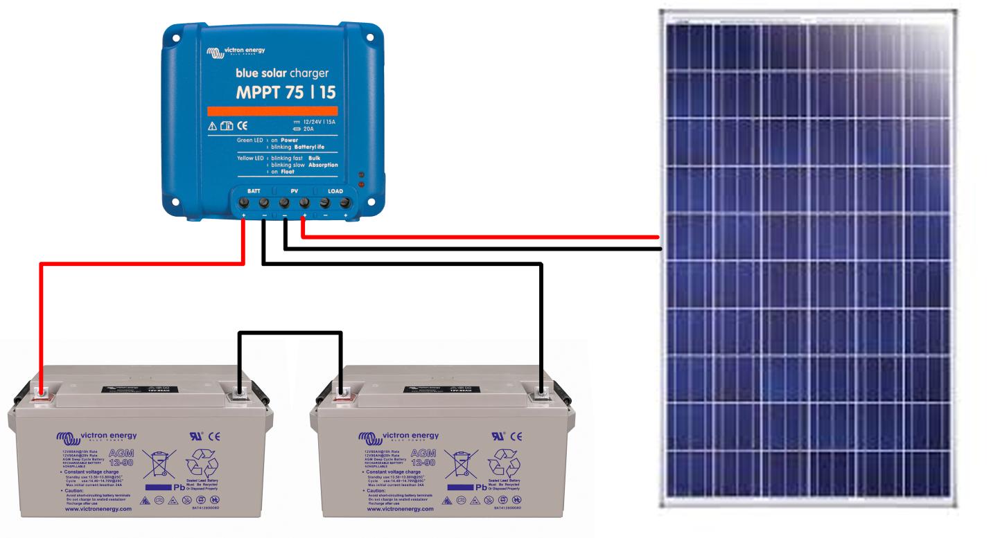panneau solaire 250w 24v