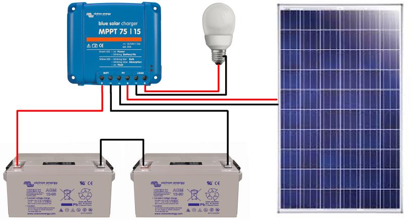 guide montage kit solaire autonome 24v 250w convertisseur de tension 24v 230v. Black Bedroom Furniture Sets. Home Design Ideas