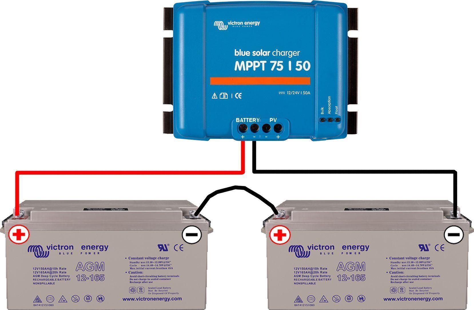 Guide de montage kit solaire autonome 24v 500w - Branchement coupe batterie ...