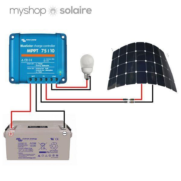 guide de montage kit solaire 50w 100w 135w bateau et camping car. Black Bedroom Furniture Sets. Home Design Ideas