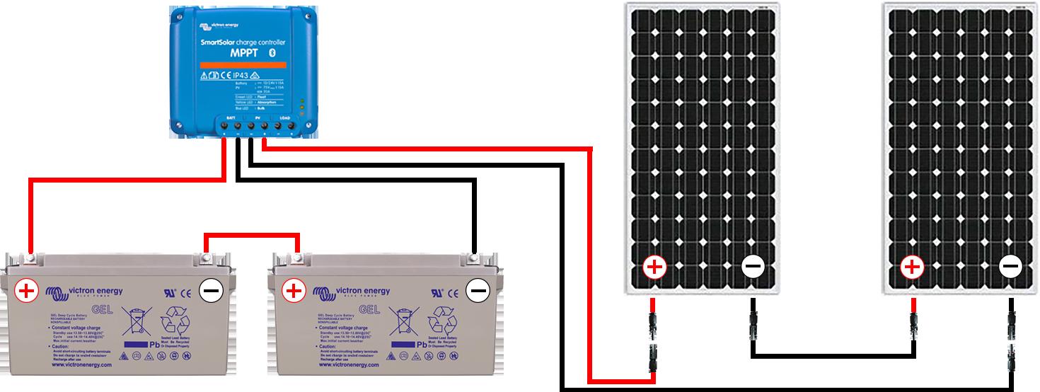 kit solaire autonome 24v 380w. Black Bedroom Furniture Sets. Home Design Ideas