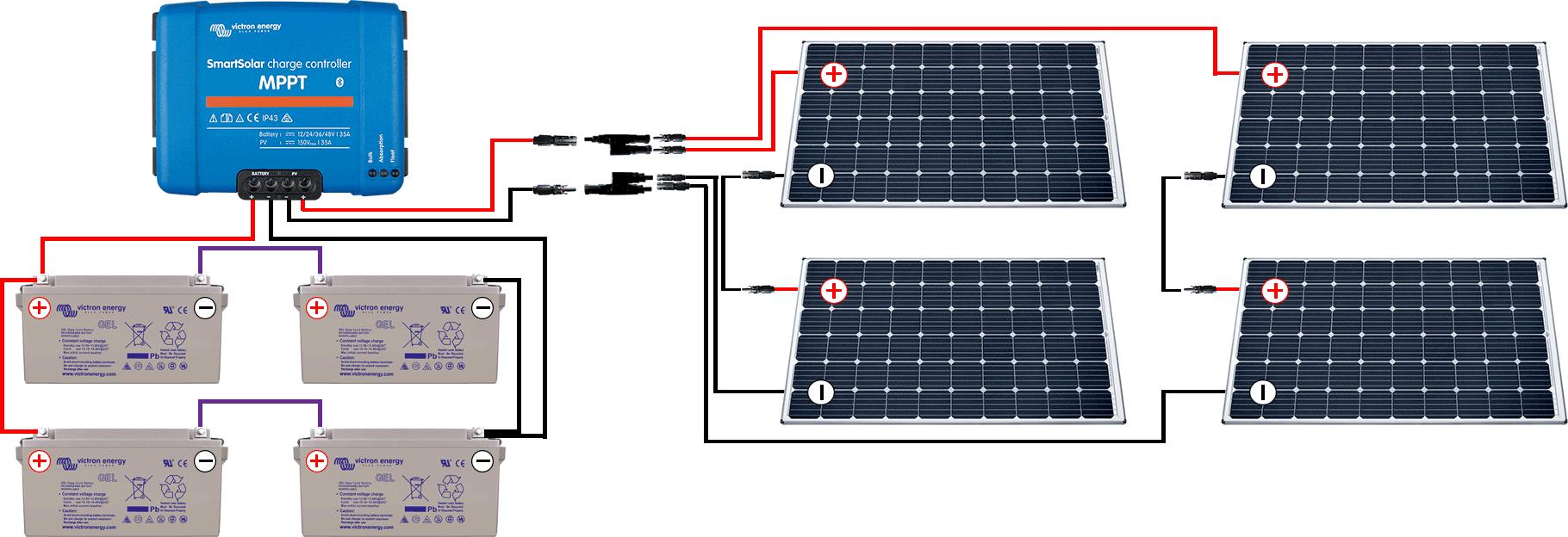kit solaire autonome premium 1200w convertisseur 230v. Black Bedroom Furniture Sets. Home Design Ideas
