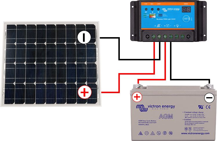 kit solaire autonome 12v 30w. Black Bedroom Furniture Sets. Home Design Ideas