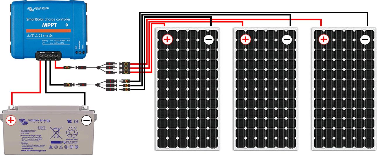 kit solaire nautisme 450w. Black Bedroom Furniture Sets. Home Design Ideas