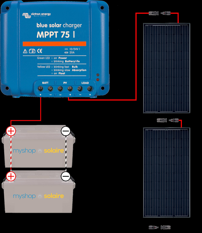 guide de montage kit solaire 12v 2 panneaux bateau et. Black Bedroom Furniture Sets. Home Design Ideas