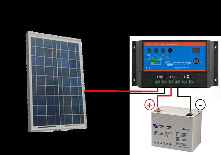 guide de montage kit solaire autonome 12v 20w 30w convertisseur 230v. Black Bedroom Furniture Sets. Home Design Ideas