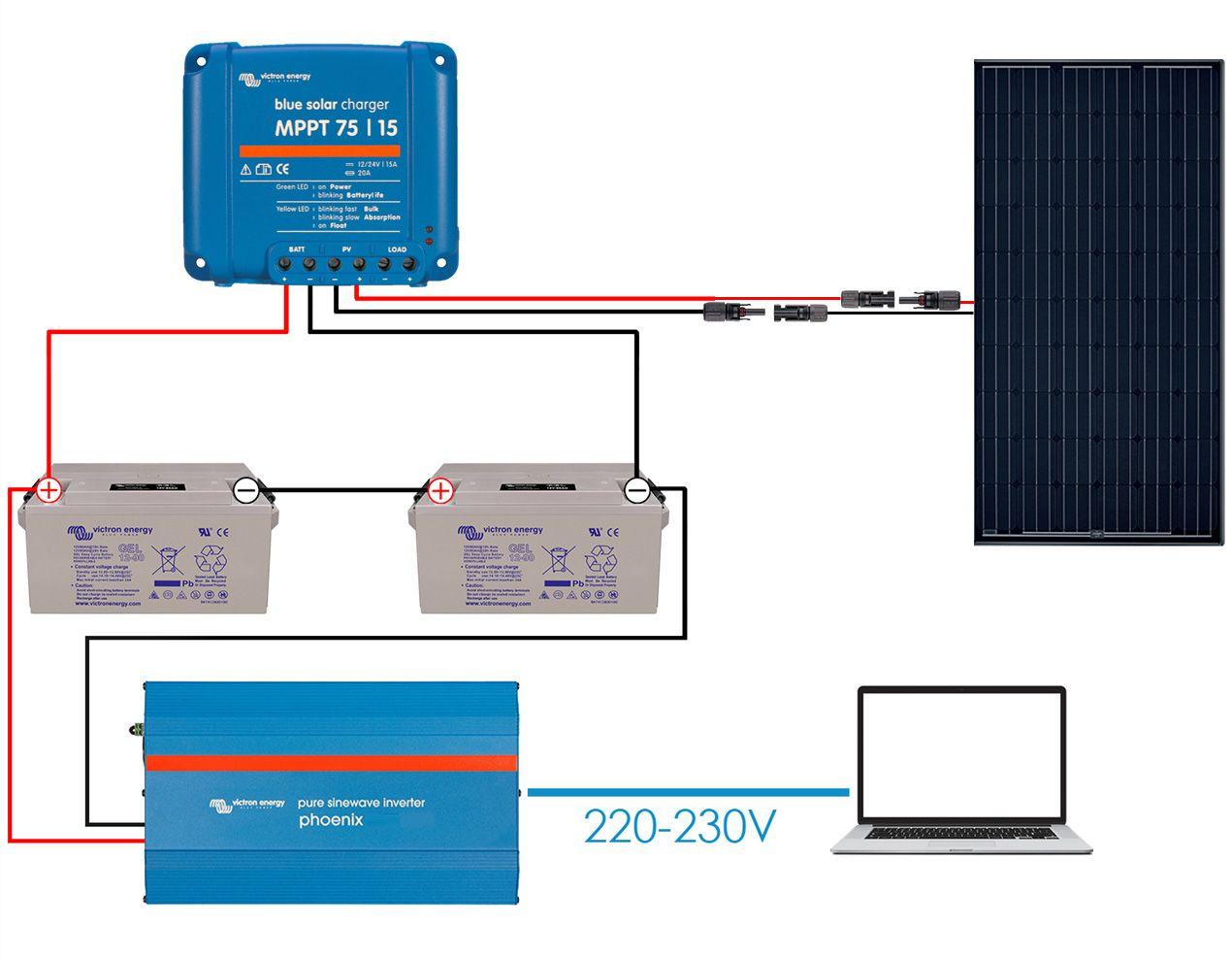 guide de montage kit solaire autonome 24v 285w 300w convertisseur 230v. Black Bedroom Furniture Sets. Home Design Ideas