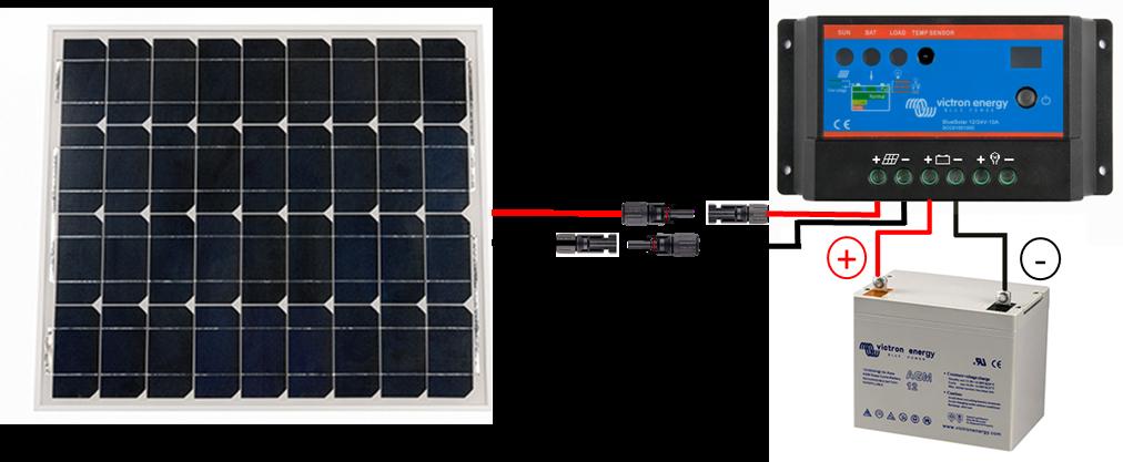 guide de montage kit solaire autonome 12v 50w 80w. Black Bedroom Furniture Sets. Home Design Ideas