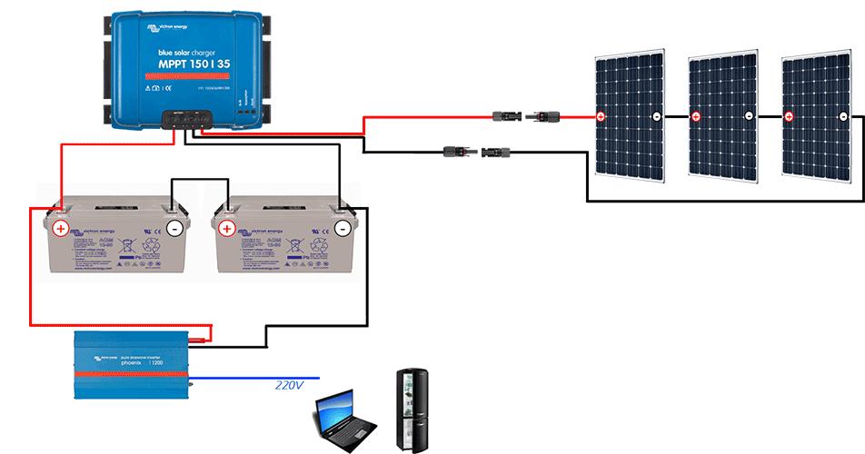 guide de montage kit solaire autonome 24v 900w. Black Bedroom Furniture Sets. Home Design Ideas