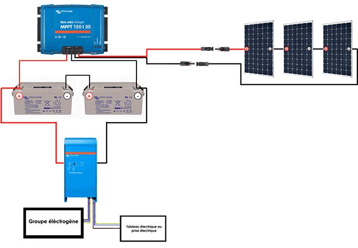guide de montage kit solaire hybride 900w. Black Bedroom Furniture Sets. Home Design Ideas