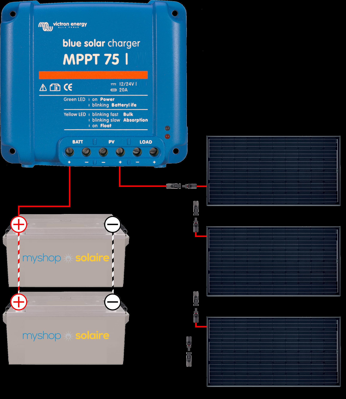 guide de montage kit solaire 12v 3 panneaux bateau et camping car avec mc4. Black Bedroom Furniture Sets. Home Design Ideas