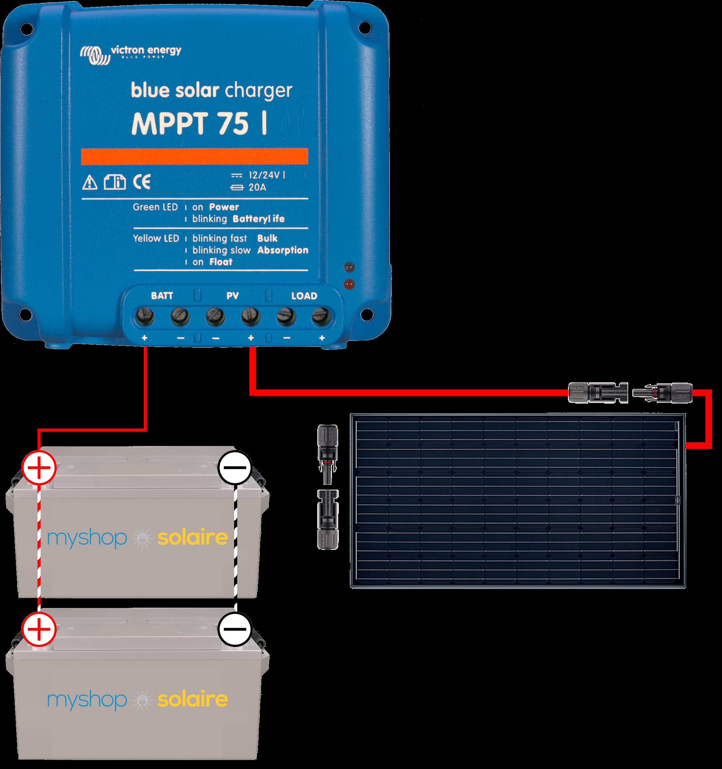 guide de montage kit solaire 12v 1 panneau bateau et camping car avec mc4. Black Bedroom Furniture Sets. Home Design Ideas