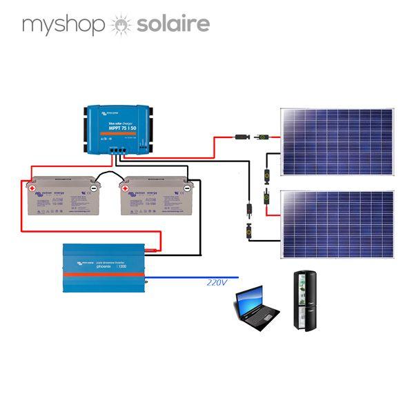 Schéma d'installation du micro onduleur solaire