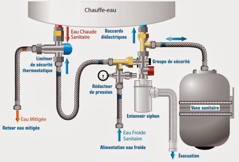 Guide de montage chauffe eau lectrique - Disjoncteur chauffe eau electrique ...