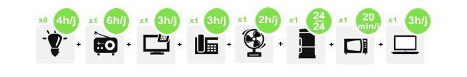 Consommation pour kit solaire 500W