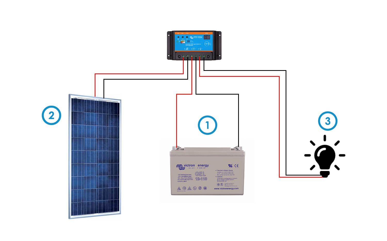 réglage chargeur batterie solaire
