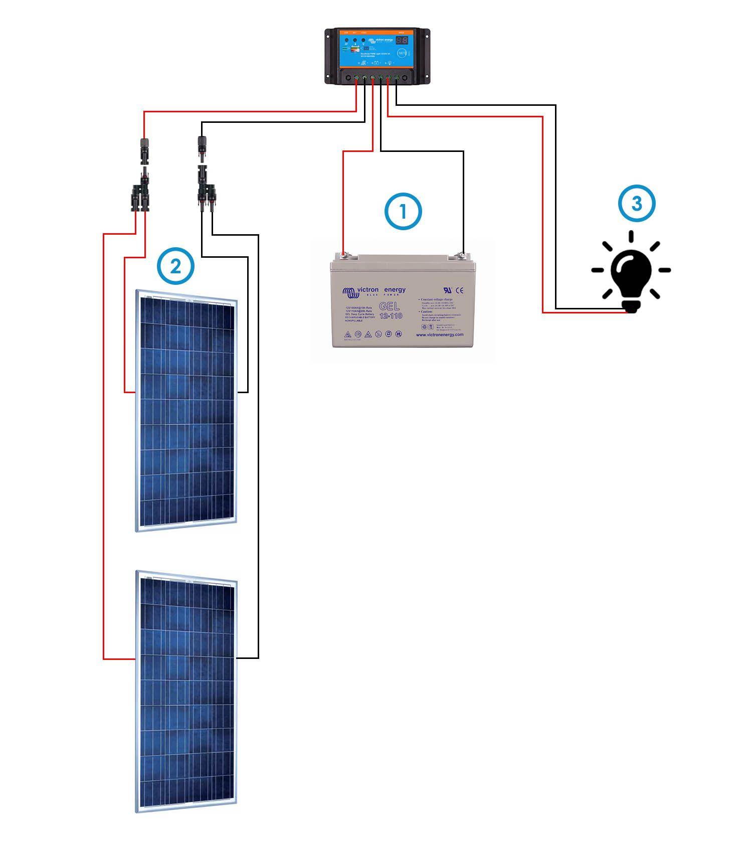 6.2  Branchement du régulateur PWM avec batterie 12V et deux panneaux 7c6320dd54ba