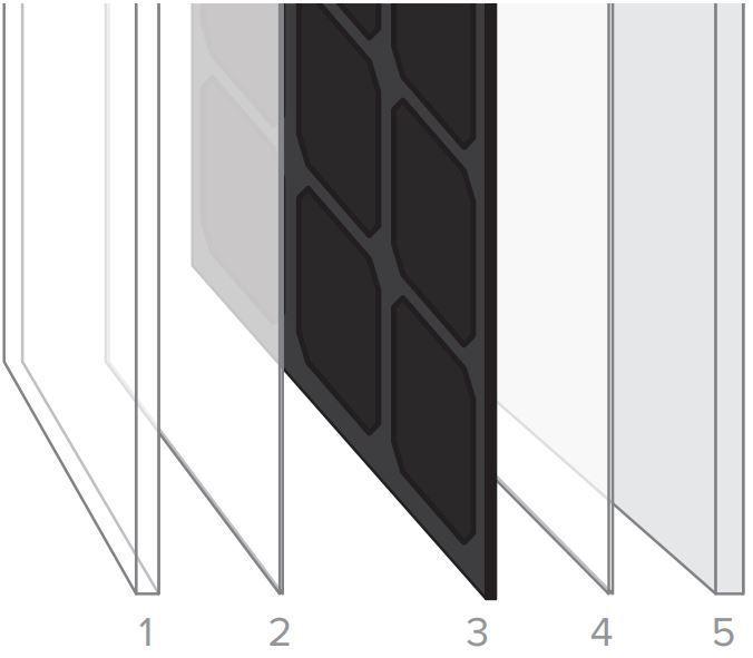panneau solaire au structure de haute qualité