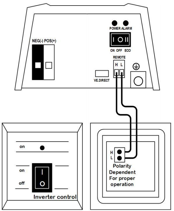 schema de branchement Phoenix Inverter Control VE.Direct