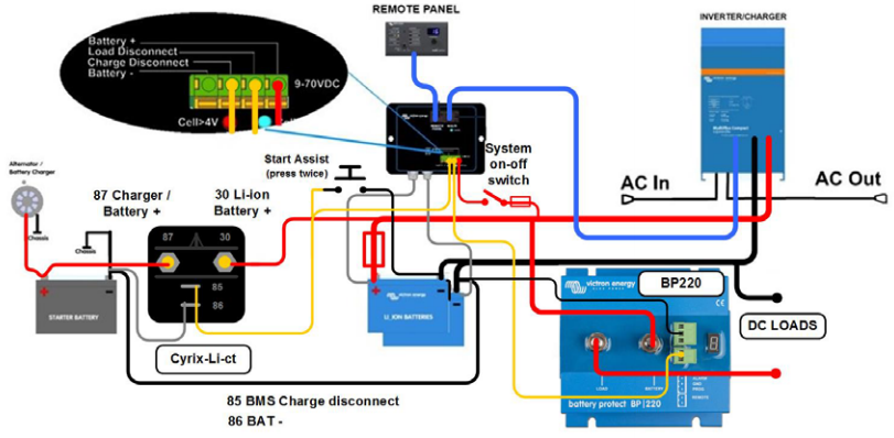 Battery management system VE.Bus (BMS) avec coupleur de batteries cyrix