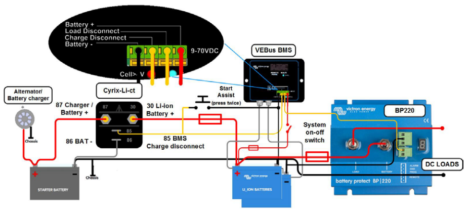 montage de la battery management system (BMS) VE.Bus sans convertisseur chargeur