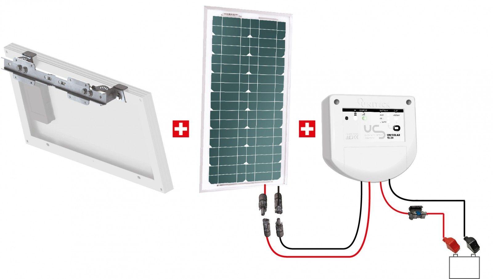 Kit motorisation portail solaire 12v uniteck 20w - Motorisation portail solaire ...