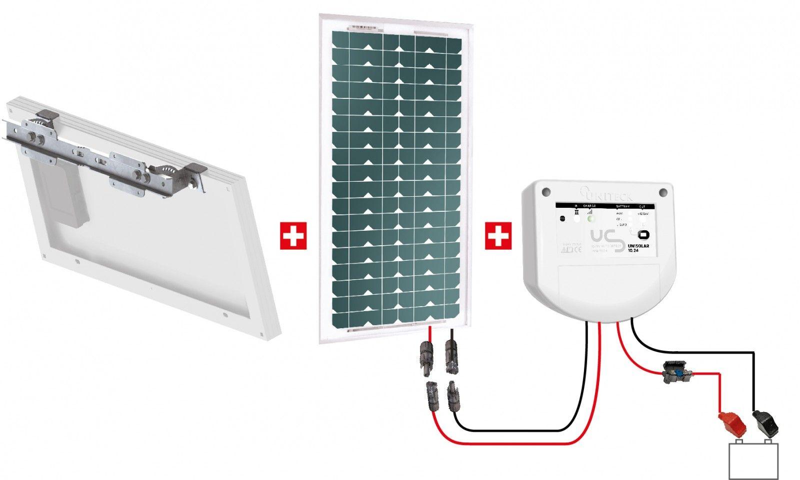 Kit motorisation portail solaire 24v uniteck 20w for Portail electrique solaire