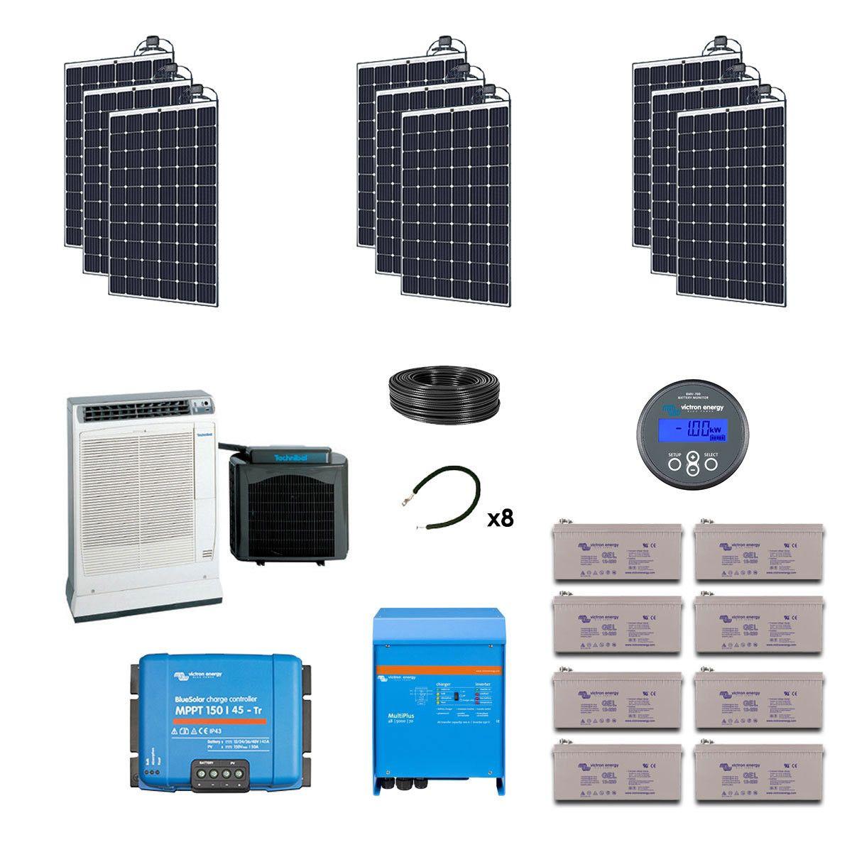 kit energie solaire pour maison ventana blog. Black Bedroom Furniture Sets. Home Design Ideas