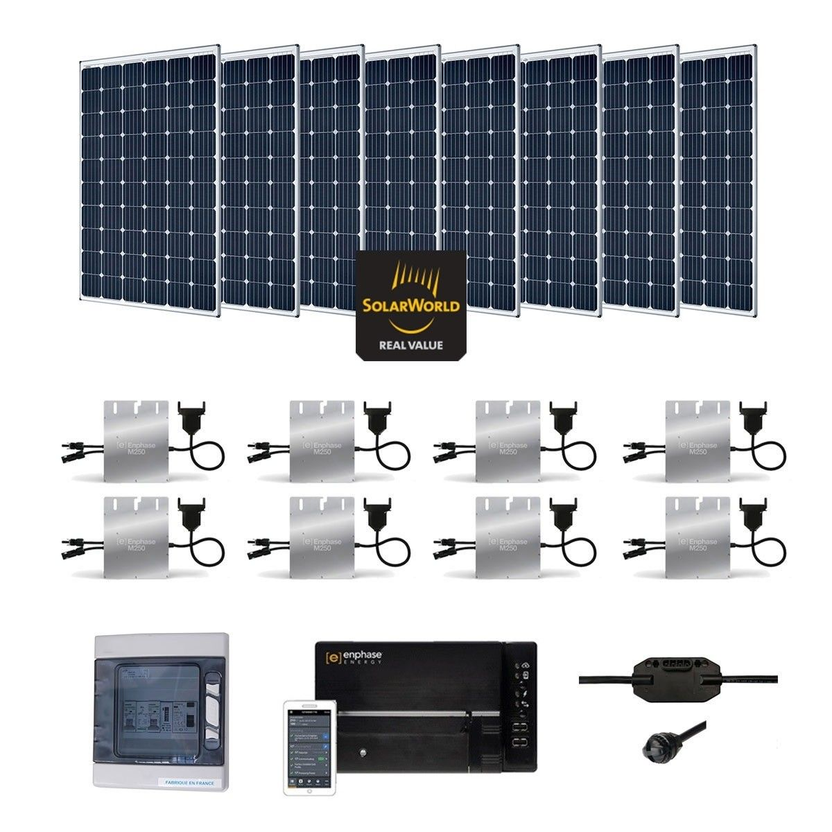 Kit solaire 2400w autoconsommation enphase plug play for Panneau solaire plug and play